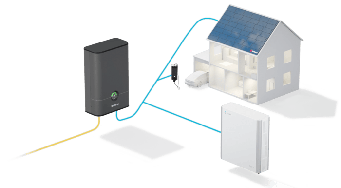 Energyhubsystemet