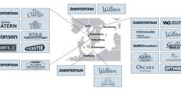 Branschjätten Moment Group söker nya delägare